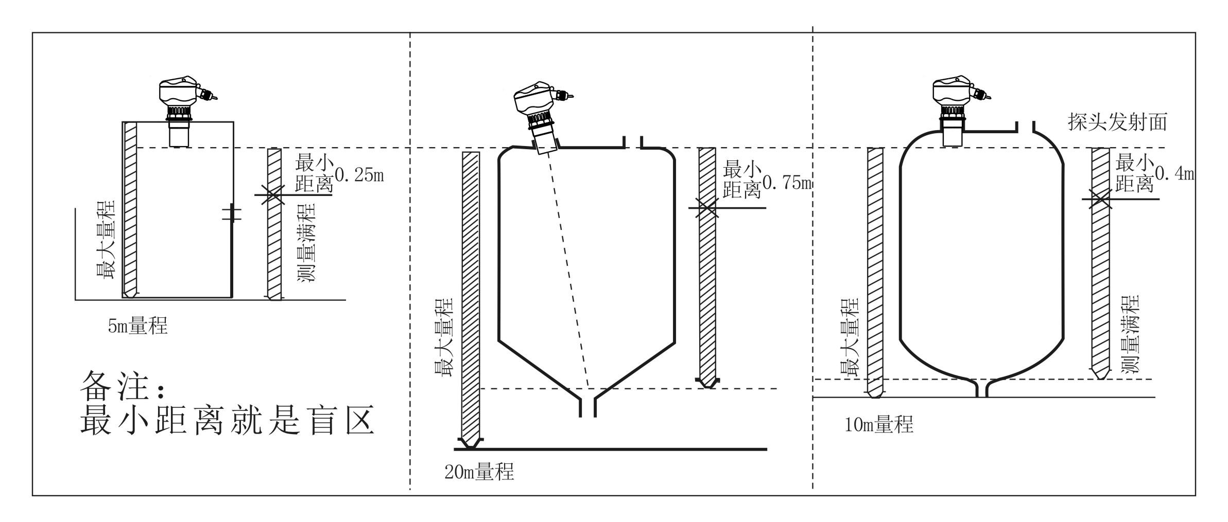 超声波液位计安装图